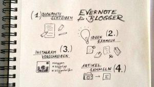 Evernote ist ein super Tool für Blogger!
