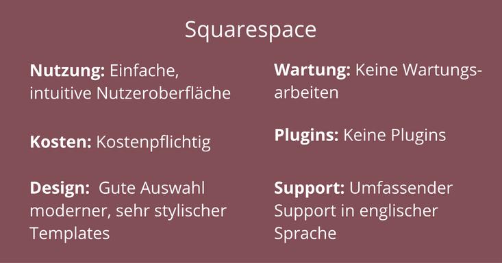 Squarespace auf einen Blick