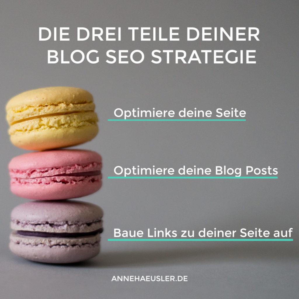 Eine erfolgreiche Blog SEO Strategie besteht aus drei Teilen